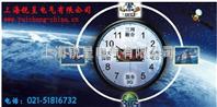 电厂时钟系统,北斗GPS冗余时钟同步系统,北斗GPS双机互备时间同步系统